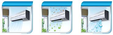 Очистка воздуха кондиционером Toshiba SKVR
